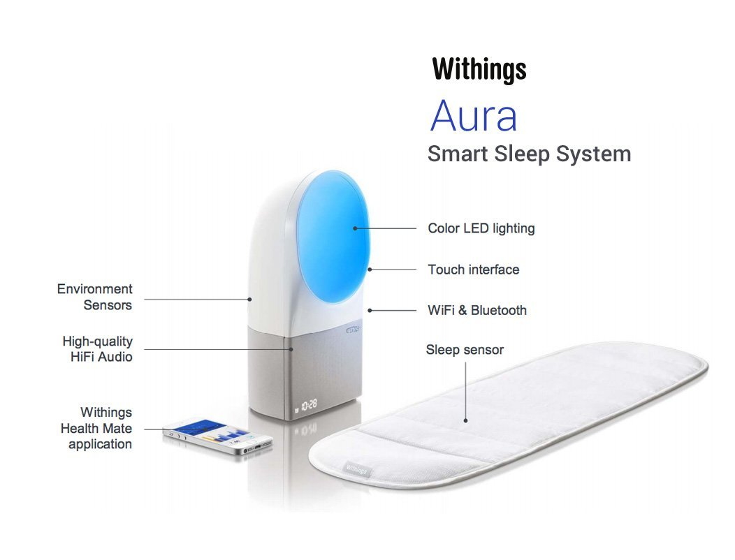 withings aura smart sleep system connected crib. Black Bedroom Furniture Sets. Home Design Ideas