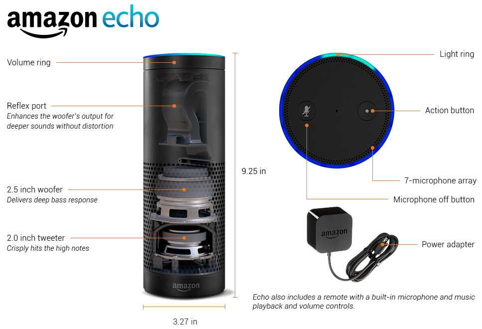 echo smart home assistant from amazon connected crib. Black Bedroom Furniture Sets. Home Design Ideas
