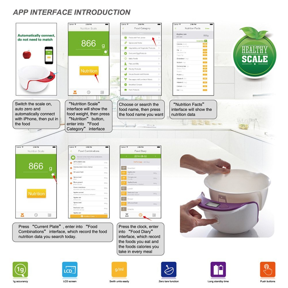 App enabled diet scale bowl connected crib for Kitchen scale with app