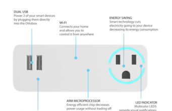 Wentop Wifi Smart Plug Amp Timer Connected Crib