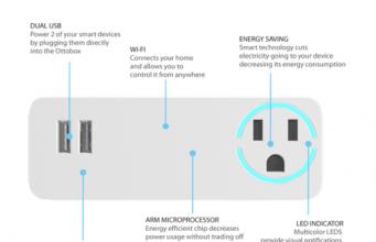 Wentop Wifi Smart Plug Amp Timer Connected Crib