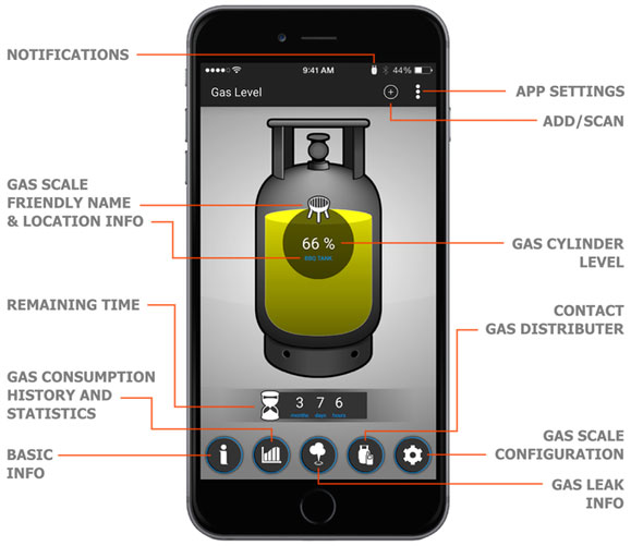 gas-scale-app