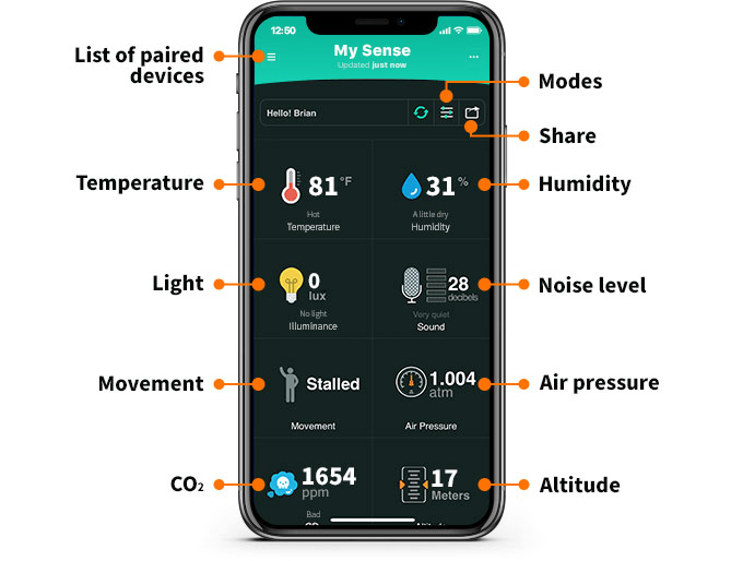 Sense Smart Environment Sensor Connected Crib