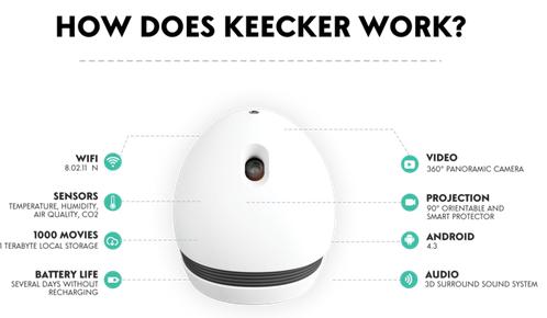 keecker