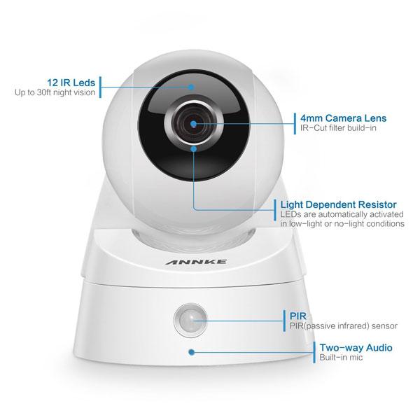 ANNKE-1080P-Network-IP-Camera