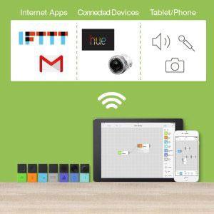 mesh-app-enabled-motion-trigger