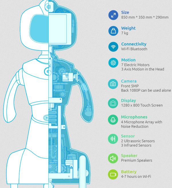 robelf-smart-home-security-robot
