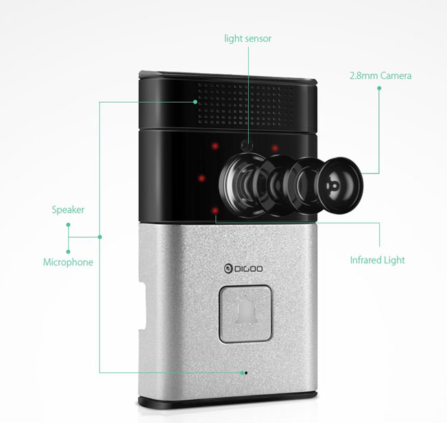 Aisoul Smart Socket Camera + Smoke Alarm - Connected Crib