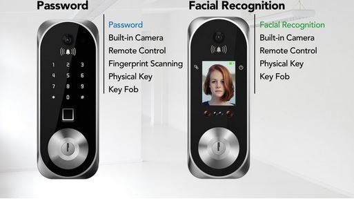 Us E Smart Lock With Camera Amp Facial Recognition